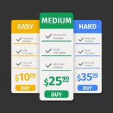 Vector pricing table template Royalty Free Stock Photo