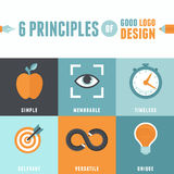 Vector 6 principles of good logo design Royalty Free Stock Images