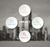 Vector Project management process diagram concept stock illustration
