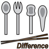 Vector quote sign chopstick difference Royalty Free Stock Images
