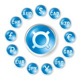 Vector round icons by marks rates. For forex trading Royalty Free Stock Images