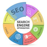 Vector SEO system. On white background Stock Photo