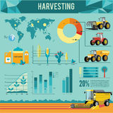 Vector set of agricultural vehicles and farm machines. Stock Photo