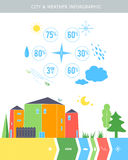 Vector set of city info graphic elements. Royalty Free Stock Photo