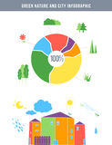 Vector set of city info graphic elements. Royalty Free Stock Photos