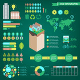 Vector set of eco infographics. World map, charts, trees, urban icons on green background. Environment, ecosystem, population stock illustration