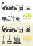 Vector set for electric and gasoline powered cars Stock Image