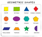 Vector. A set of geometric shapes. Suitable for educational posters for schools, books, home, educational centers or other. Square Royalty Free Stock Images