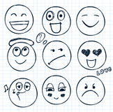 Vector set of hand drawn faces, moods Royalty Free Stock Photo