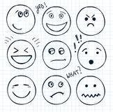 Vector set of hand drawn faces, moods Stock Image