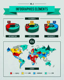 Infographics elements Royalty Free Stock Photos