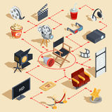 Vector set of isometric illustrations making movies and watching a movie in the cinema. Royalty Free Stock Images