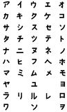 Vector Set of Katakana Symbols. Japan Alphabet. Royalty Free Stock Images