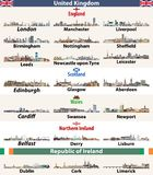 Vector set of largest cities skylines icons of British Isles countries: United Kingdom England, Wales, Scotland, Northern Ireland. Vector set of largest cities royalty free illustration