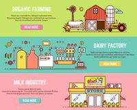 Vector set of milk process horizontal banners in linear style stock illustration