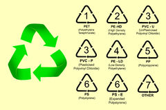 Vector Set of Recycling Codes Stock Photos