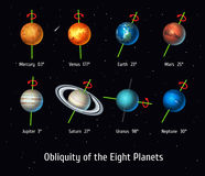 Vector set of Solar System objects. Obliquity of the Eight Planets Royalty Free Stock Images