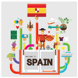 Vector set spain hand barcelona travel Bison football flat illustrat Stock Images