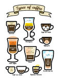 Vector set of types coffee Royalty Free Stock Image