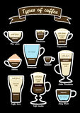 Vector set of types coffee Royalty Free Stock Photography