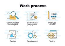 Vector set of work process. Vector set of web work process flat icons. Elements of successful project management. Web and mobile projects stages of development Royalty Free Illustration