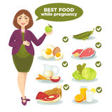 Vector set with woman and health food for pregnant. Royalty Free Stock Images