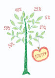 Vector shopping illustration in doodle style Royalty Free Stock Photos