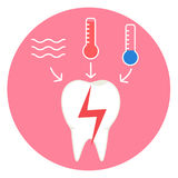Vector sign of tooth ache from temperature stimulus Royalty Free Stock Photos