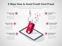 Vector simple infographic para 6 maneras cómo evitar la plantilla del fraude de la tarjeta de crédito stock de ilustración