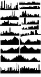 Vector skylines collection. Vector collection of different skylines Royalty Free Stock Photos