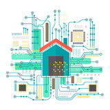 Vector smart home concept. Smart home in microchip pathways futuristic background. Internet of things technology. Royalty Free Stock Image