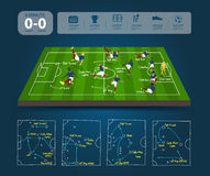Vector soccer field with team formation. Soccer field with team formation in perspective view, Vector illustration design Stock Images