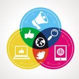 Vector social media concept Royalty Free Stock Photography