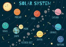 Vector solar system for children stock illustration
