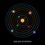 Vector Solar System with planets. Vector Illustration of the Solar System on black background Stock Photography