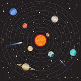 Vector solar system with planets. Illustration of our Solar System with Planets Stock Photography