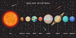Vector solar system with planets. Illustration of our Solar System with Planets Royalty Free Stock Photography