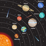 Vector solar system with planets. Illustration of our Solar System with Planets Stock Images