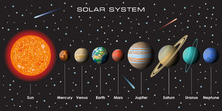 Vector Solar System with planets Stock Image