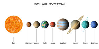 Vector Solar System with planets. Vector illustration of our Solar System with gradient planets on white background Royalty Free Stock Photos