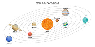 Vector Solar System with planets Stock Images