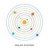 Vector Solar System with planets. Vector Illustration of the Solar System on white background Stock Photo