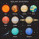Vector solar system with planets. Planets vector set on dark background. Our Solar System Royalty Free Stock Photo