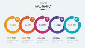 Vector 5 steps timeline infographic template with circular arrow Royalty Free Stock Photos