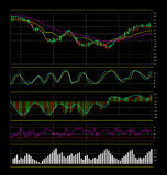 Vector stock market charts and graphs royalty free illustration