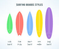 Vector surfboards types set infographics made in modern flat design. Surfing boards types explanation Stock Image
