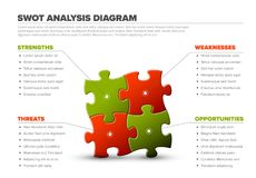 Vector SWOT illustration made from puzzle pieces. Vector SWOT diagram schema template made from four puzzle pieces red and green Stock Photos