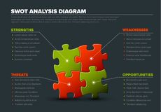 Vector SWOT illustration made from puzzle pieces. Vector SWOT diagram schema template made from four red and green puzzle pieces Royalty Free Stock Photography