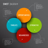 Vector SWOT illustration Royalty Free Stock Image