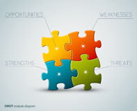 Vector SWOT illustration made from puzzle pieces Stock Photos